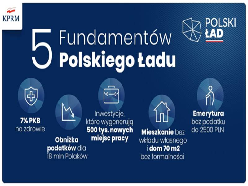 Накануне окончания пандемии Польское правительство представило новый «Польский курс»